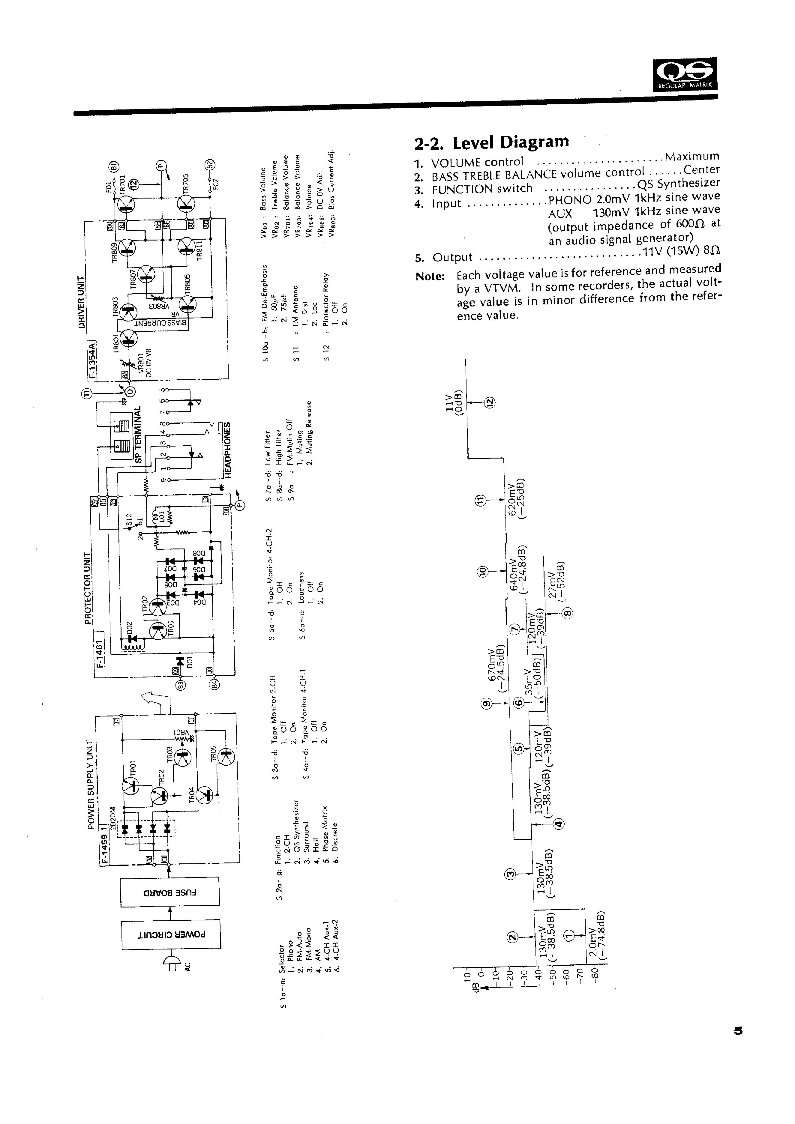 service manual for sansui qrx-3500