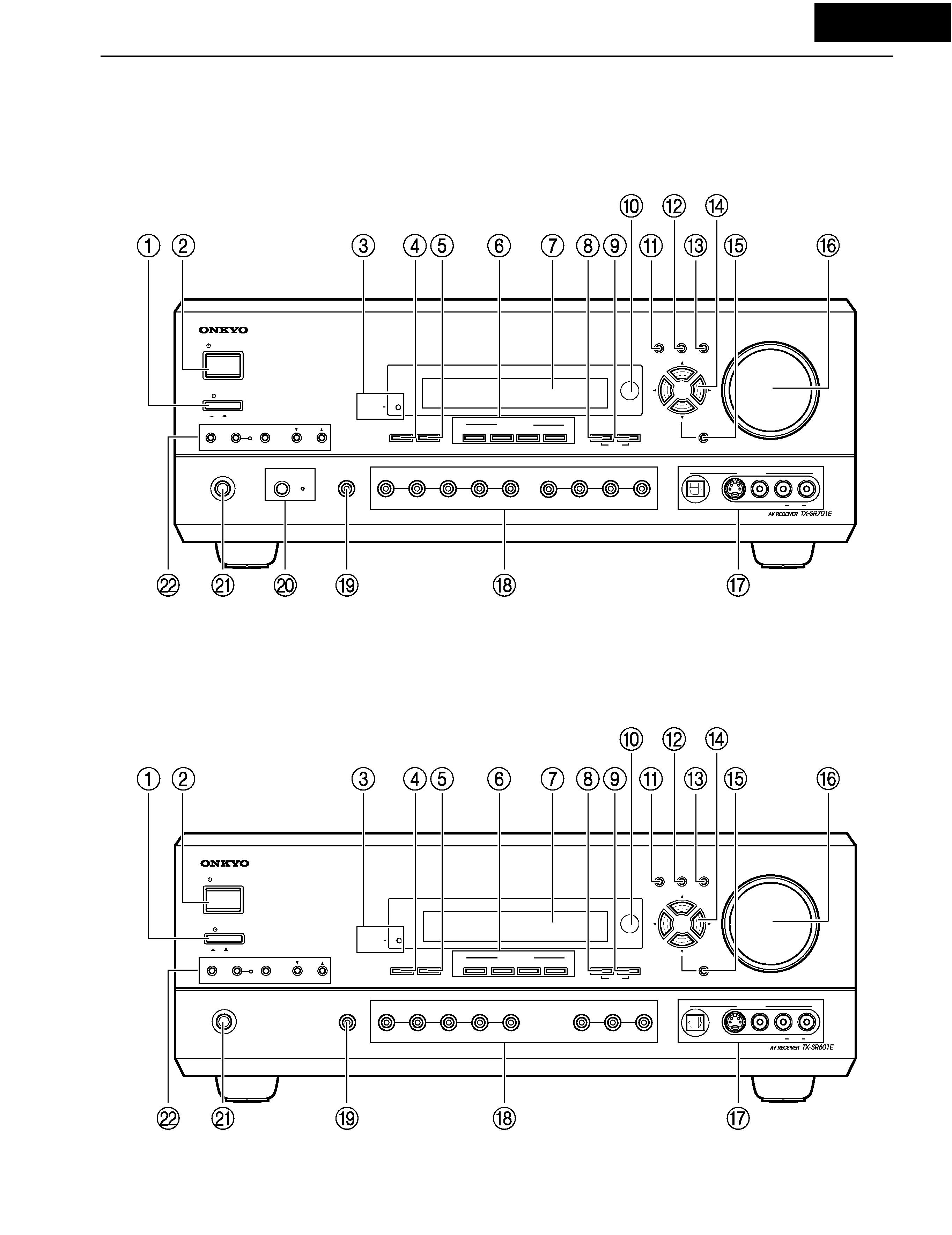 service manual for onkyo tx-sr601