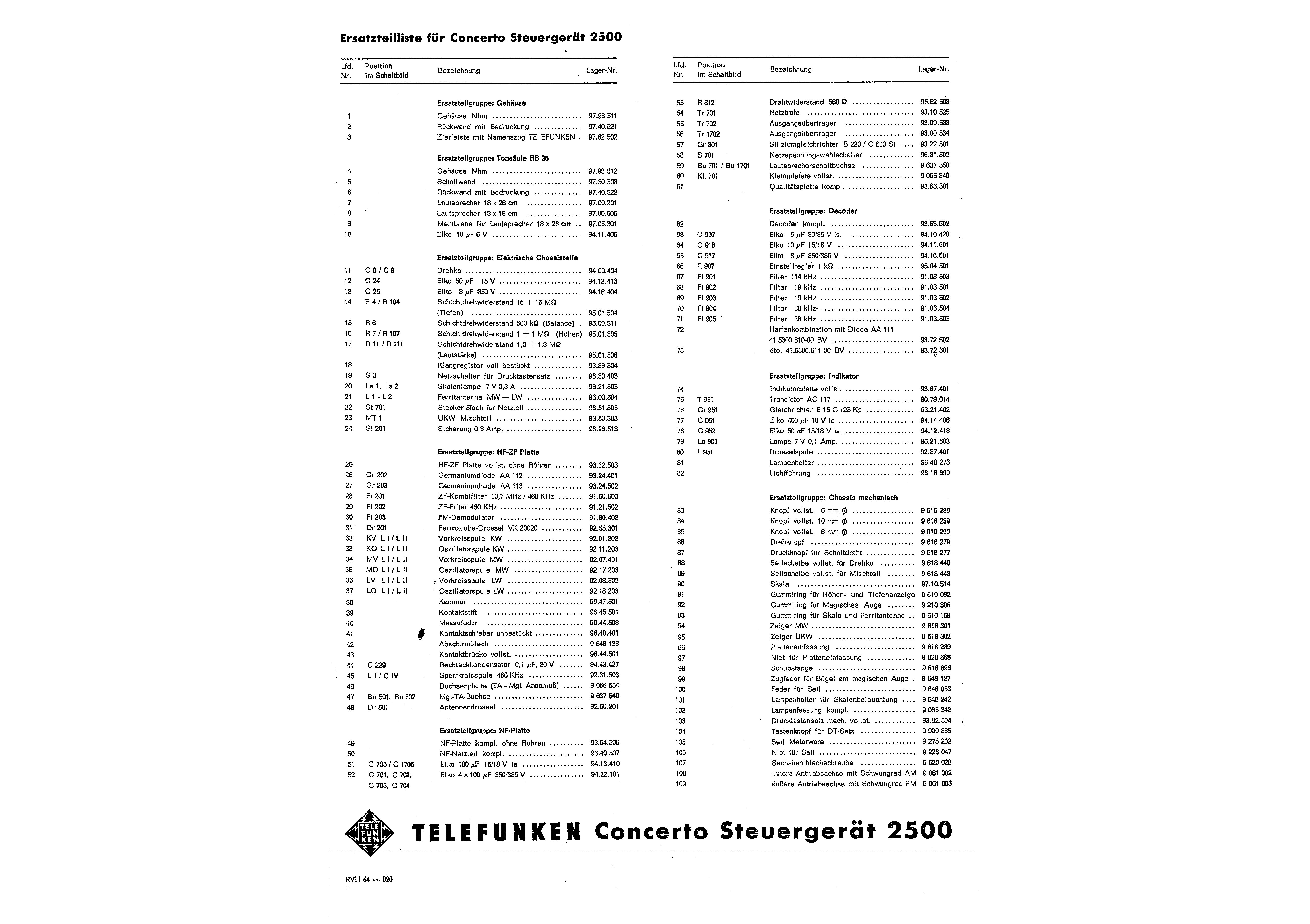 service manual for telefunken concerto steuergerat 2500
