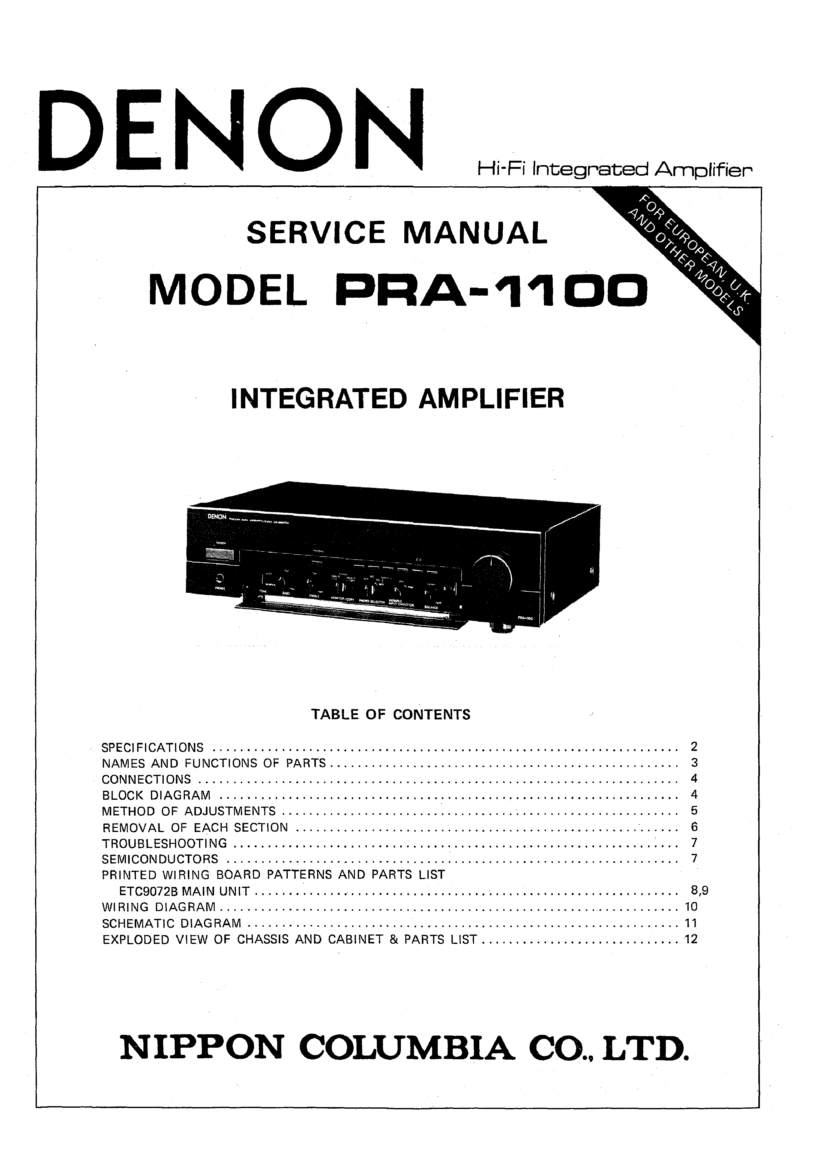Denon avr 85 Manual