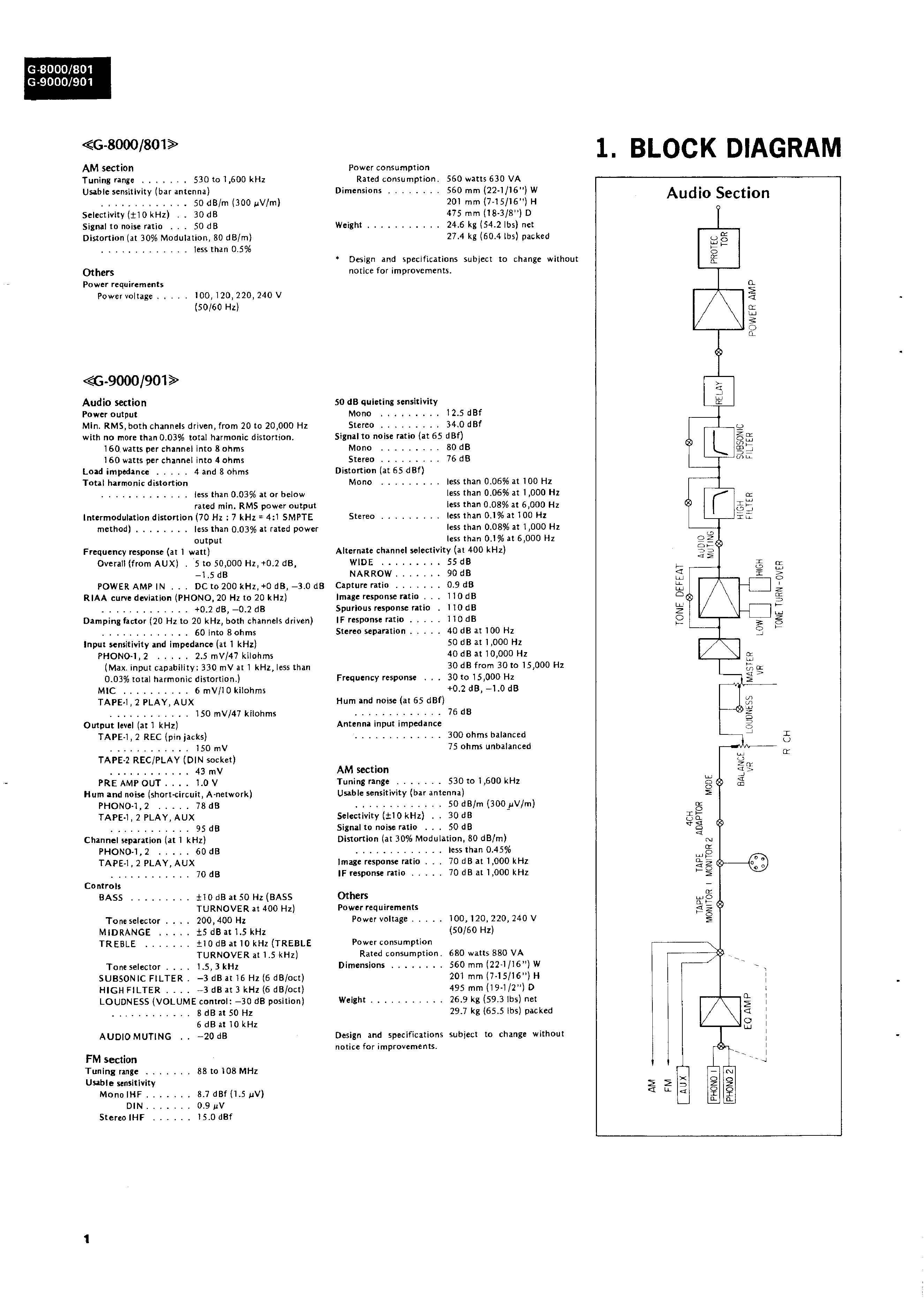 service manual for sansui g9000