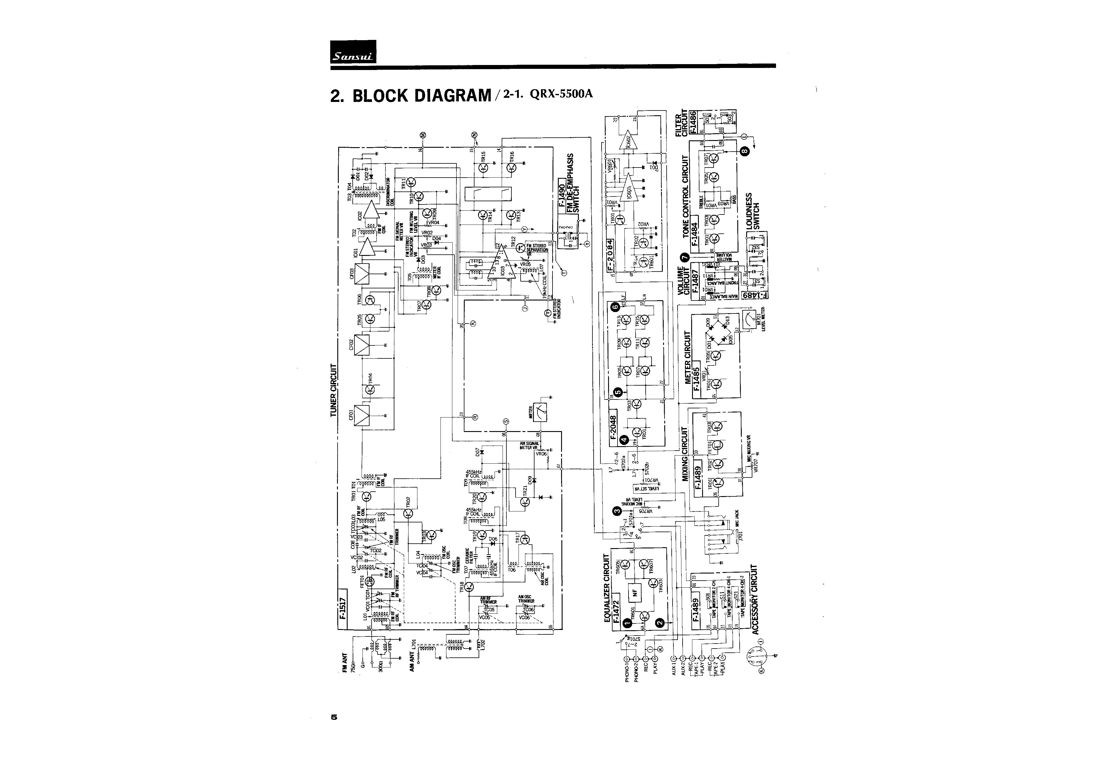 service manual for sansui qrx-5500a