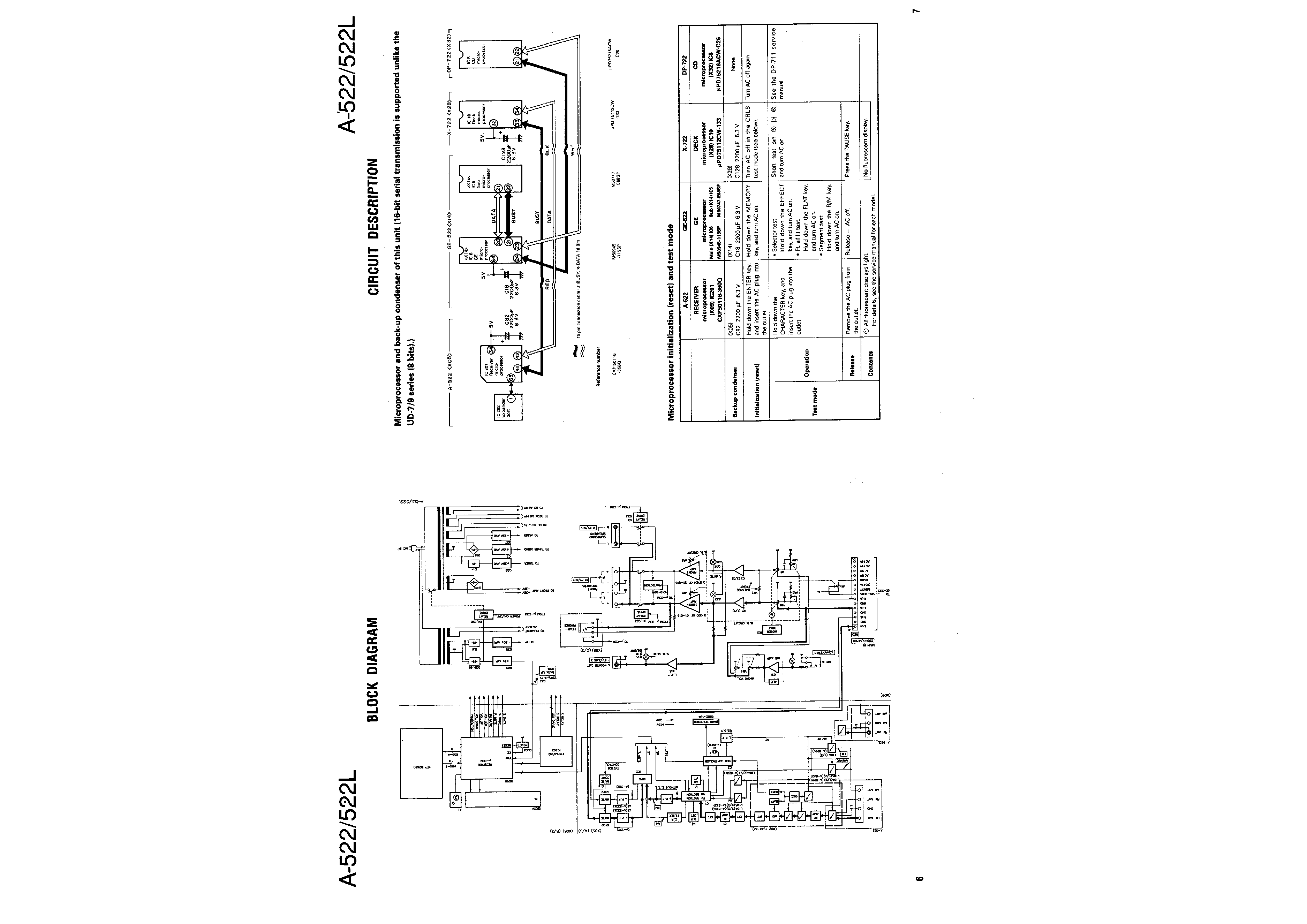 service manual for kenwood a-522l