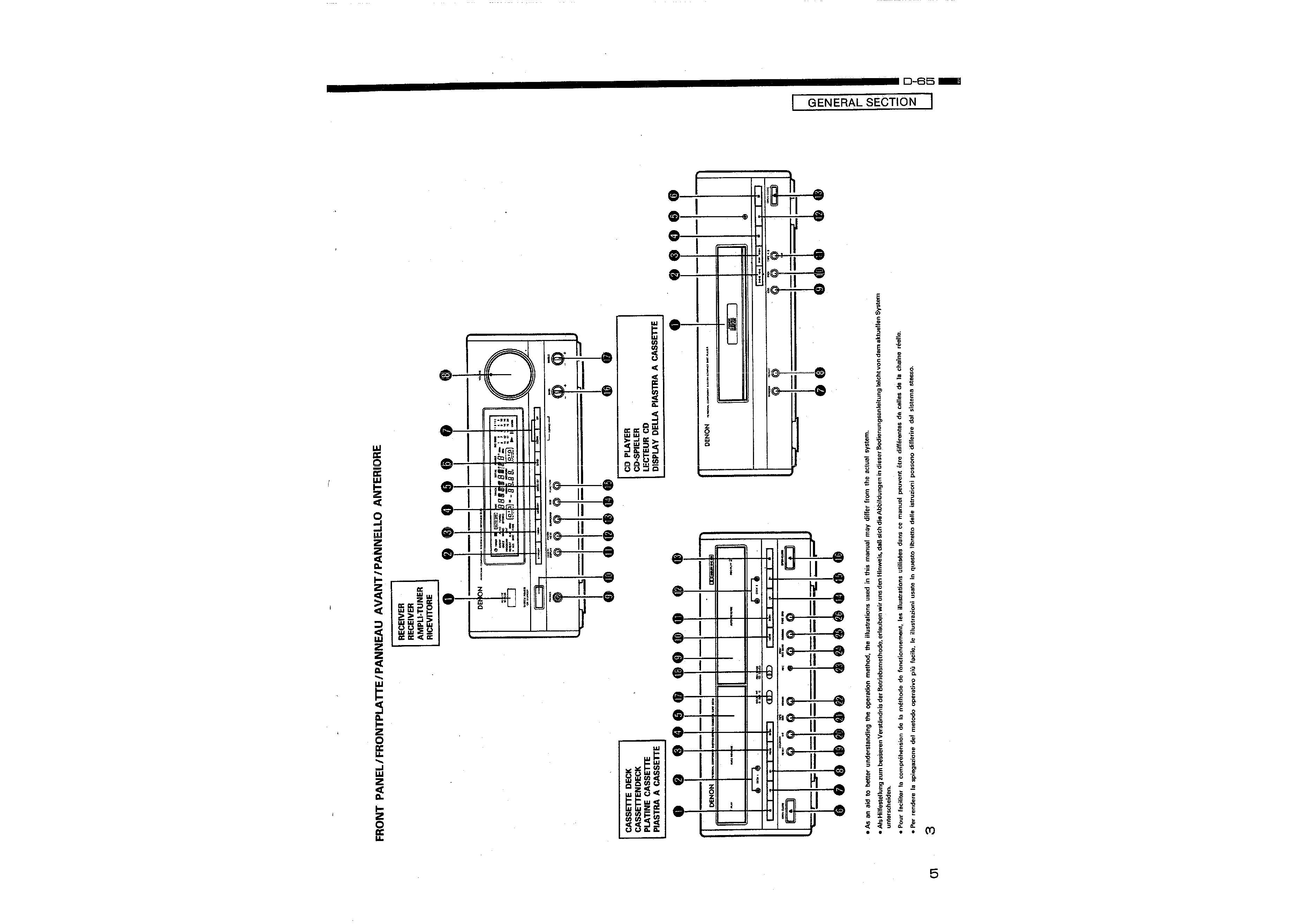 denon avr-65 manual