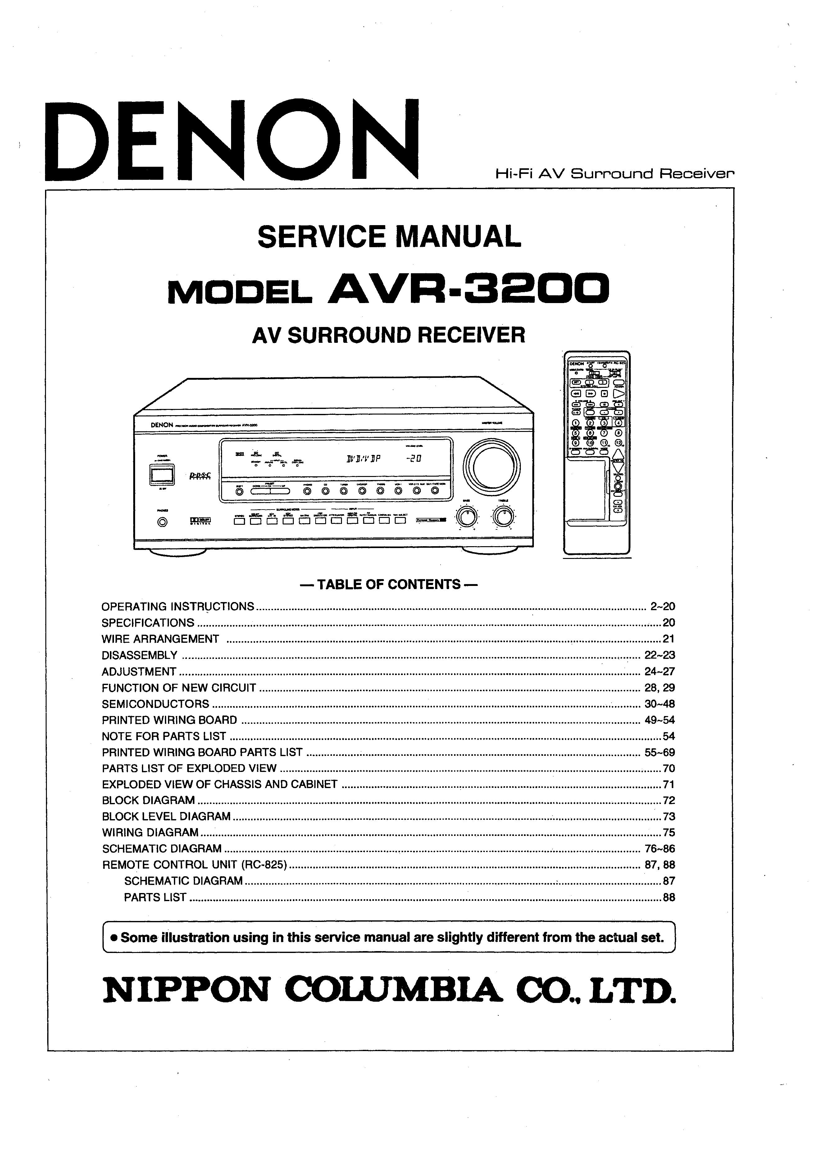 Denon Avr 2105 Manual Download