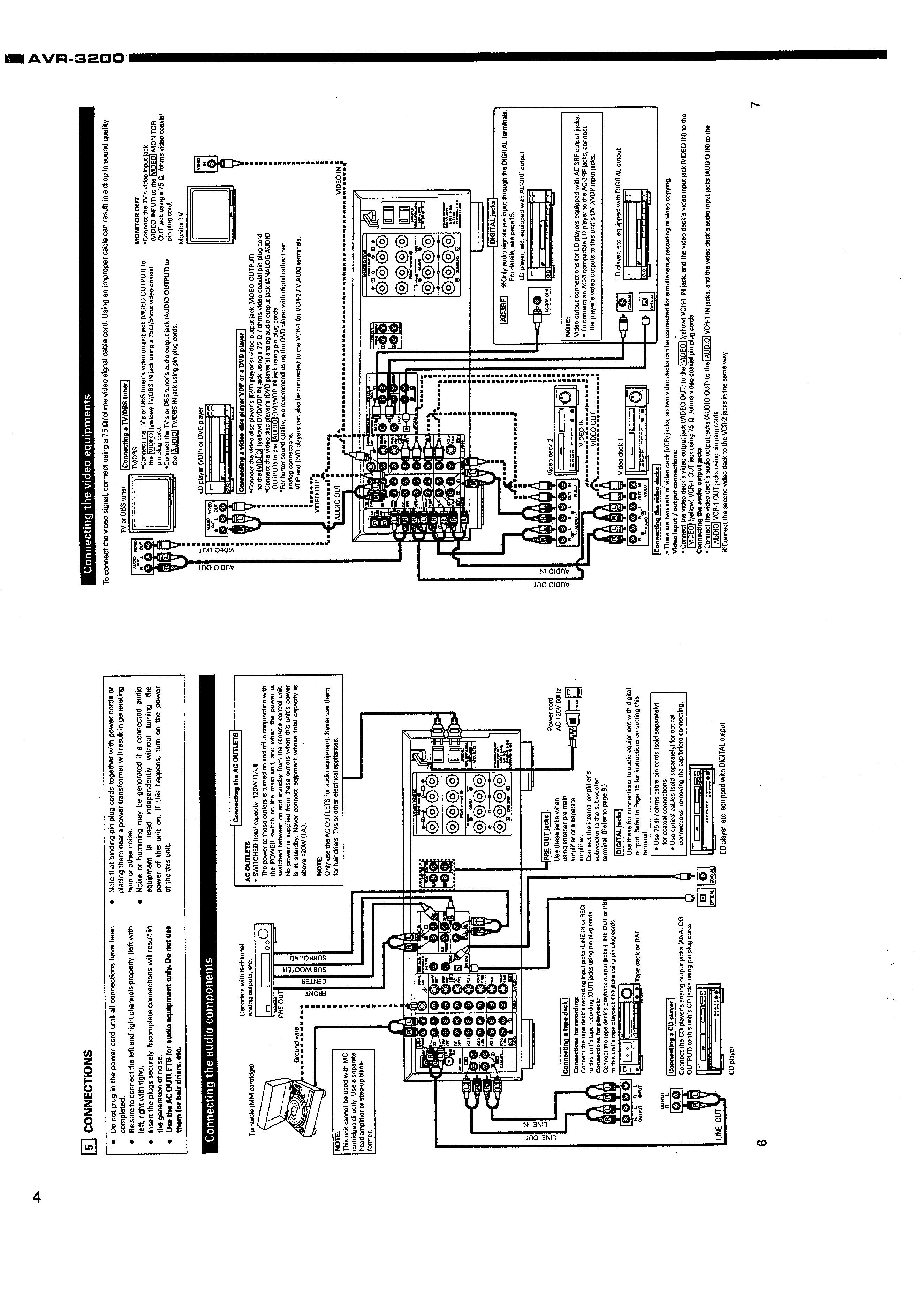 service manual for denon avr-3200