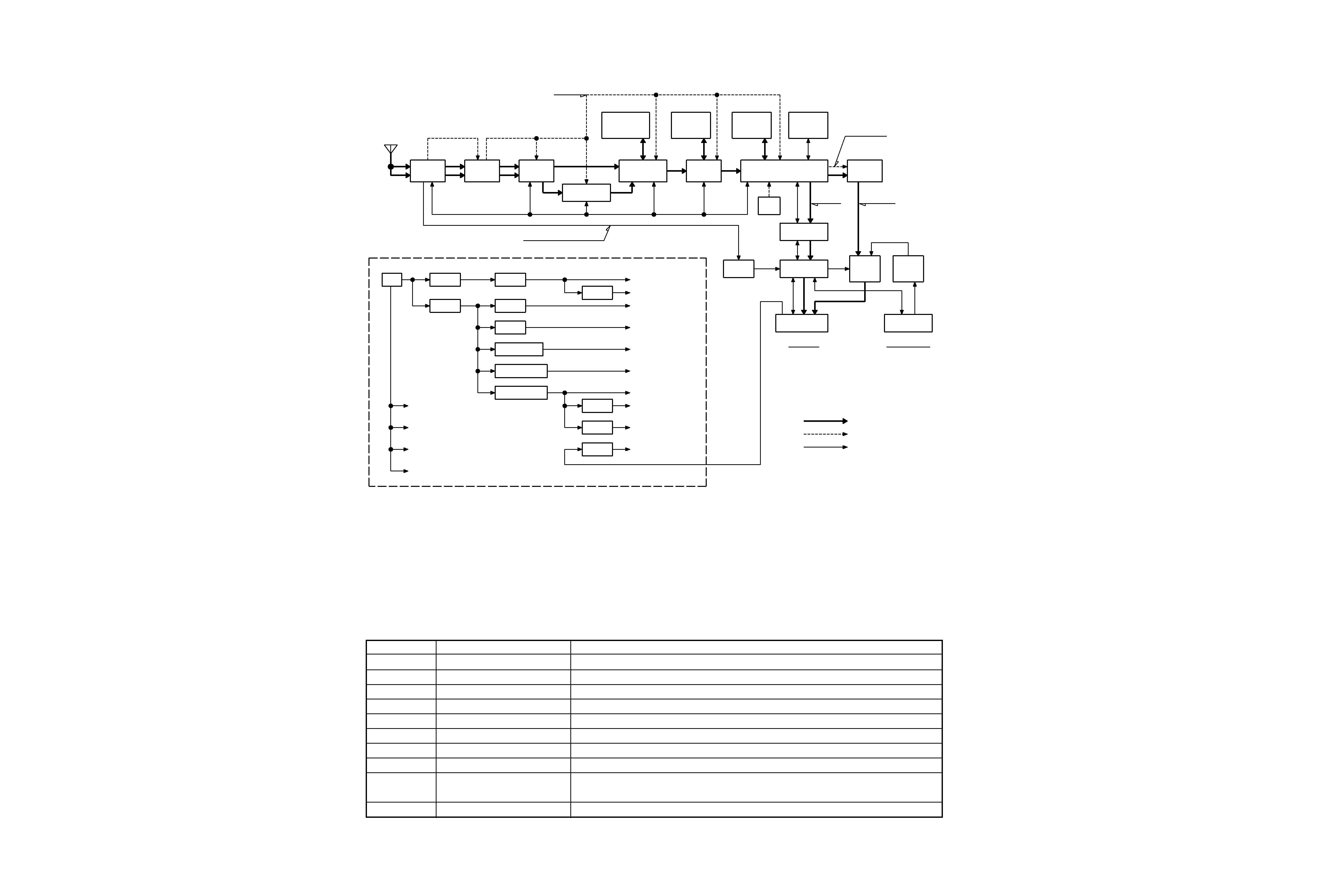 Service Manual For Kenwood Ktc-sr901