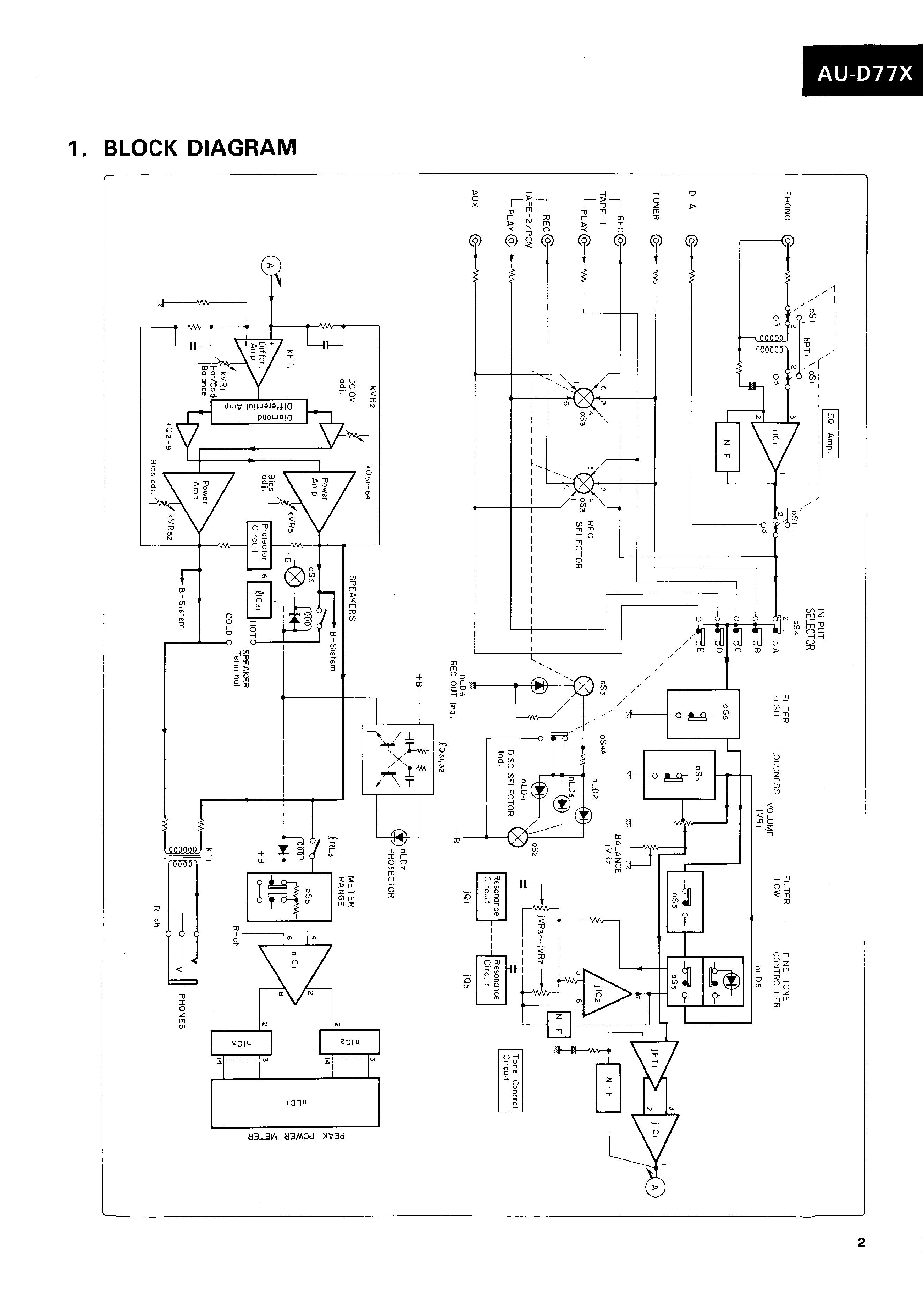 service manual for sansui au-d77x