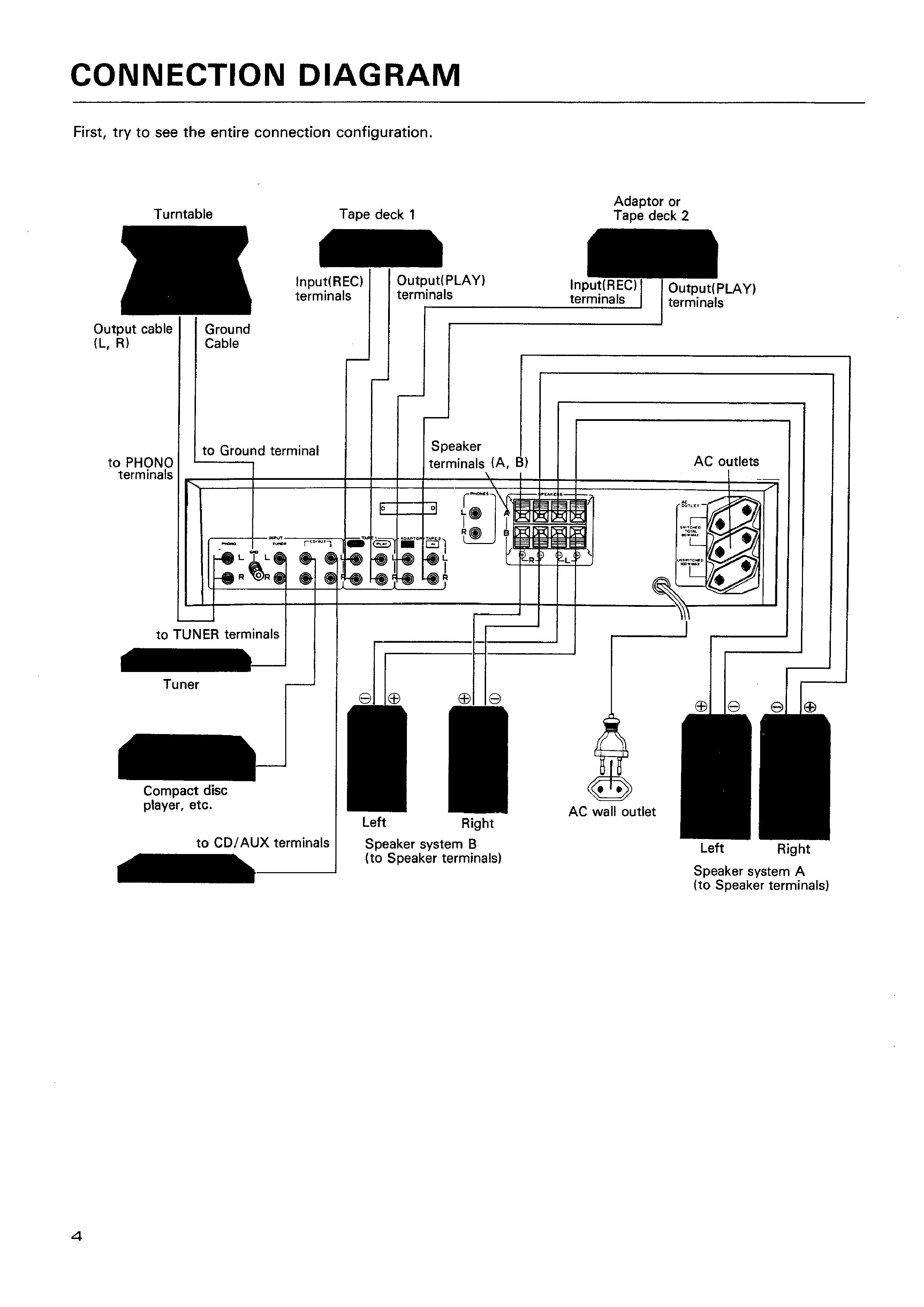 Owner U0026 39 S Manual For Pioneer Sa-940