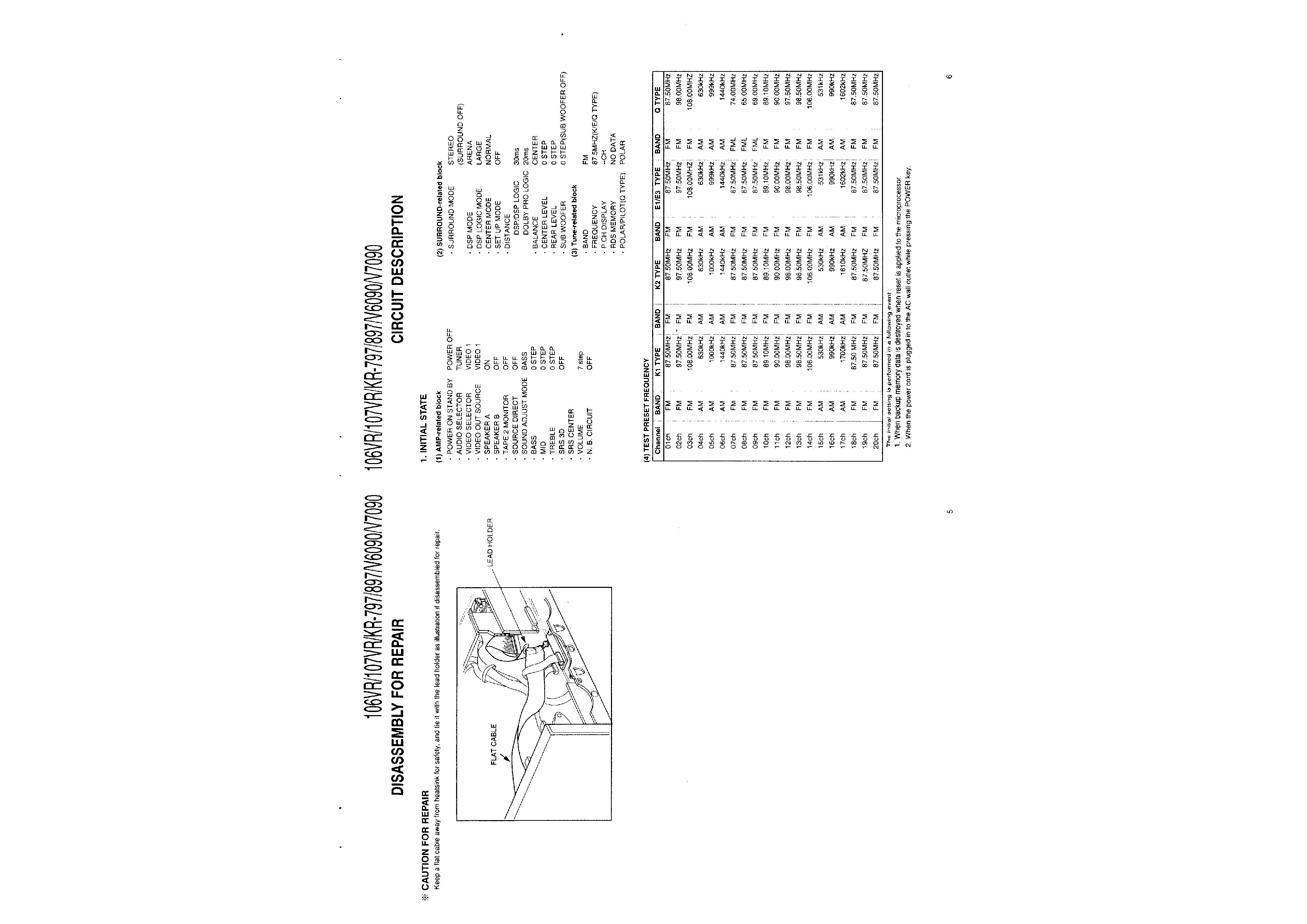 service manual for kenwood kr-v7090