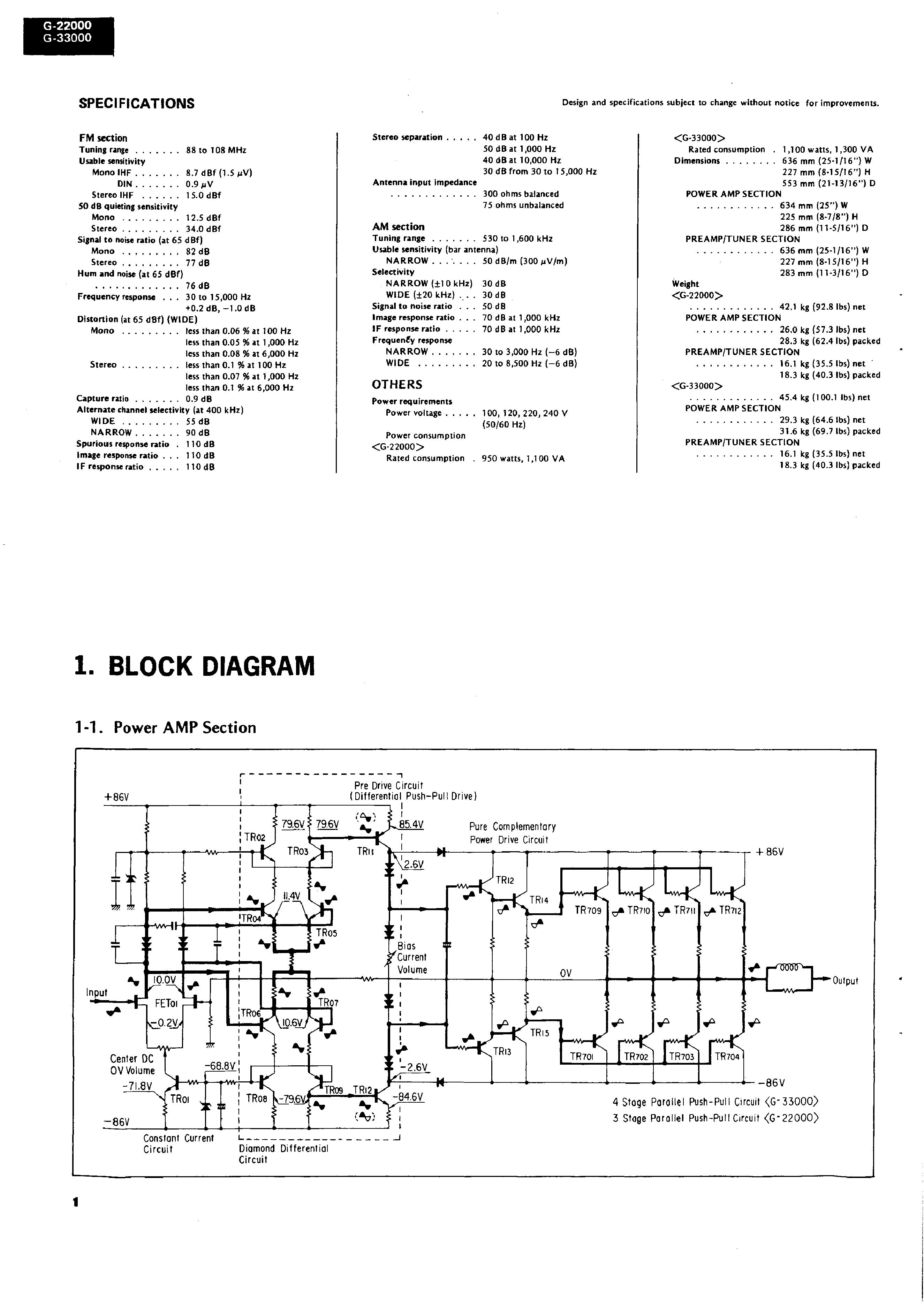 service manual for sansui g33000