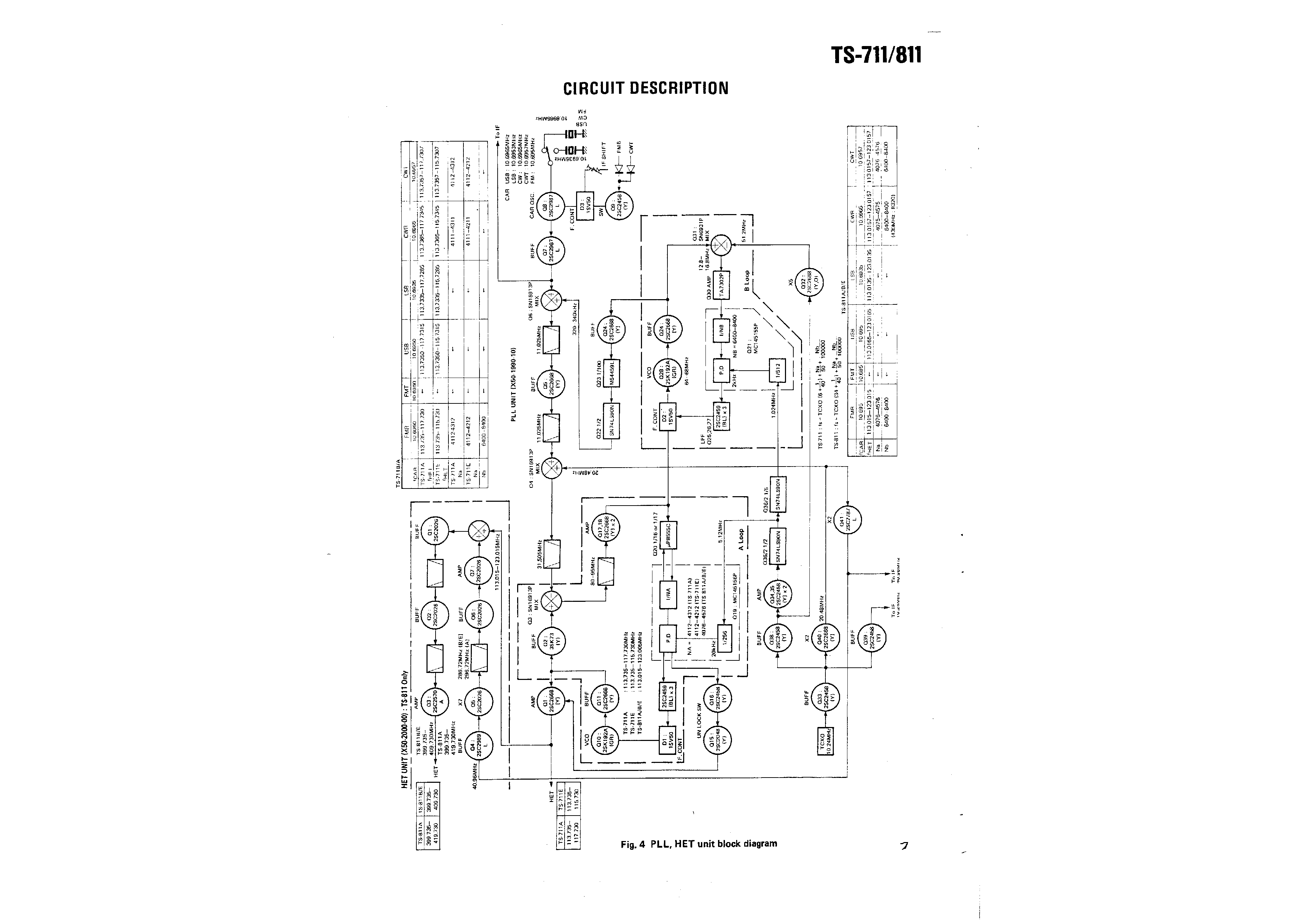 service manual for kenwood ts-711a