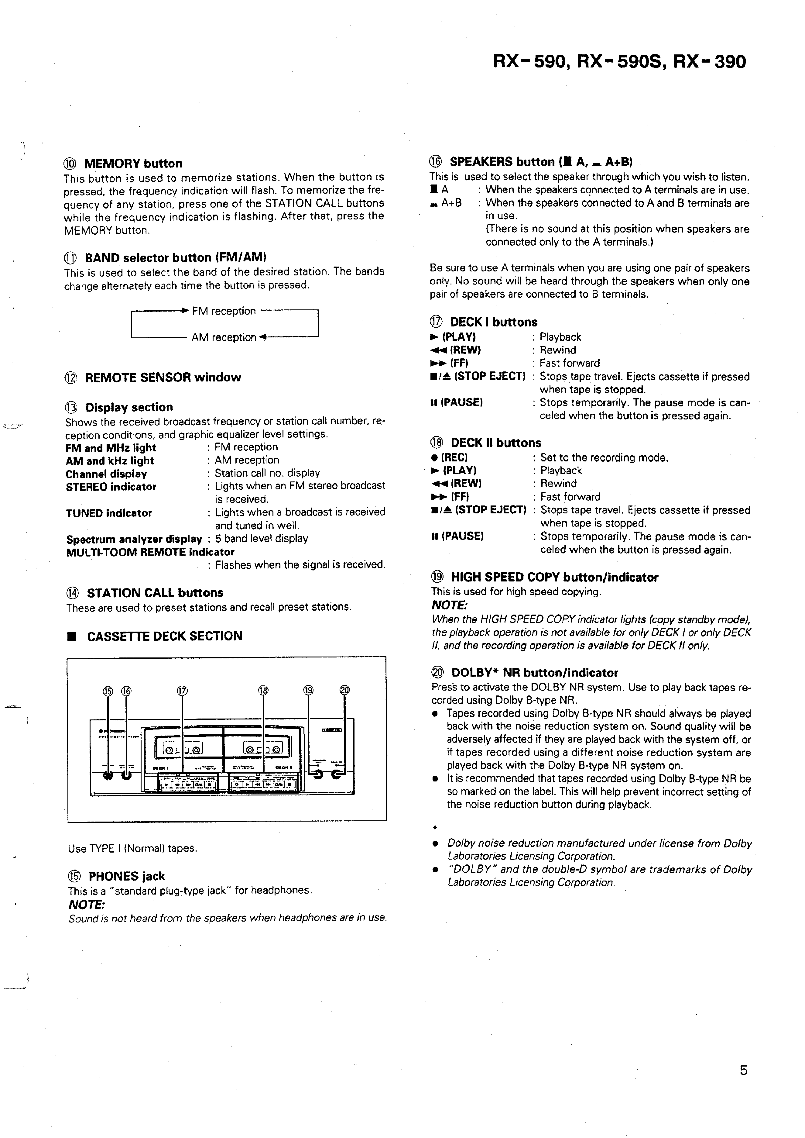 Service Manual For Pioneer Rx-590
