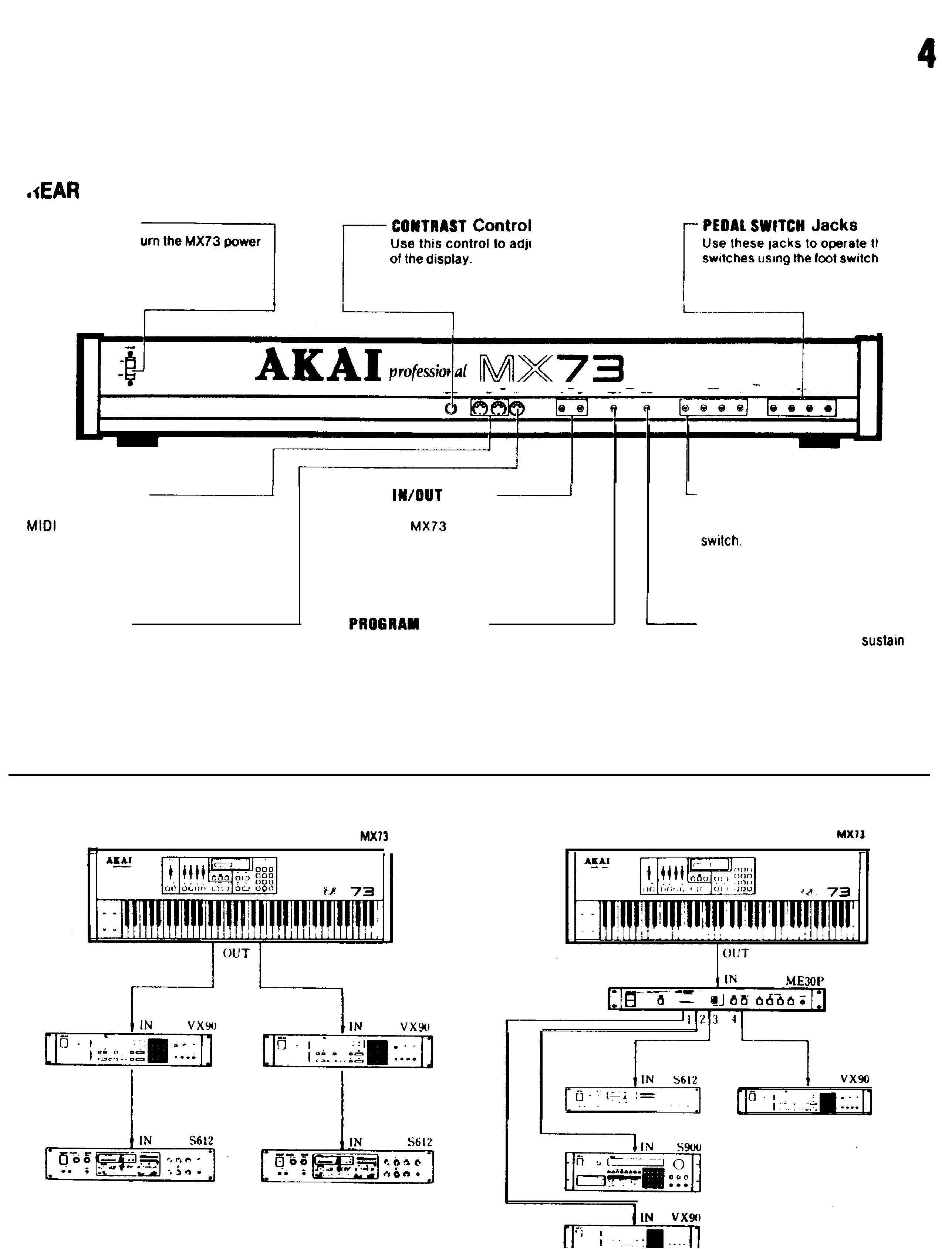 Owner U0026 39 S Manual For Akai Mx73