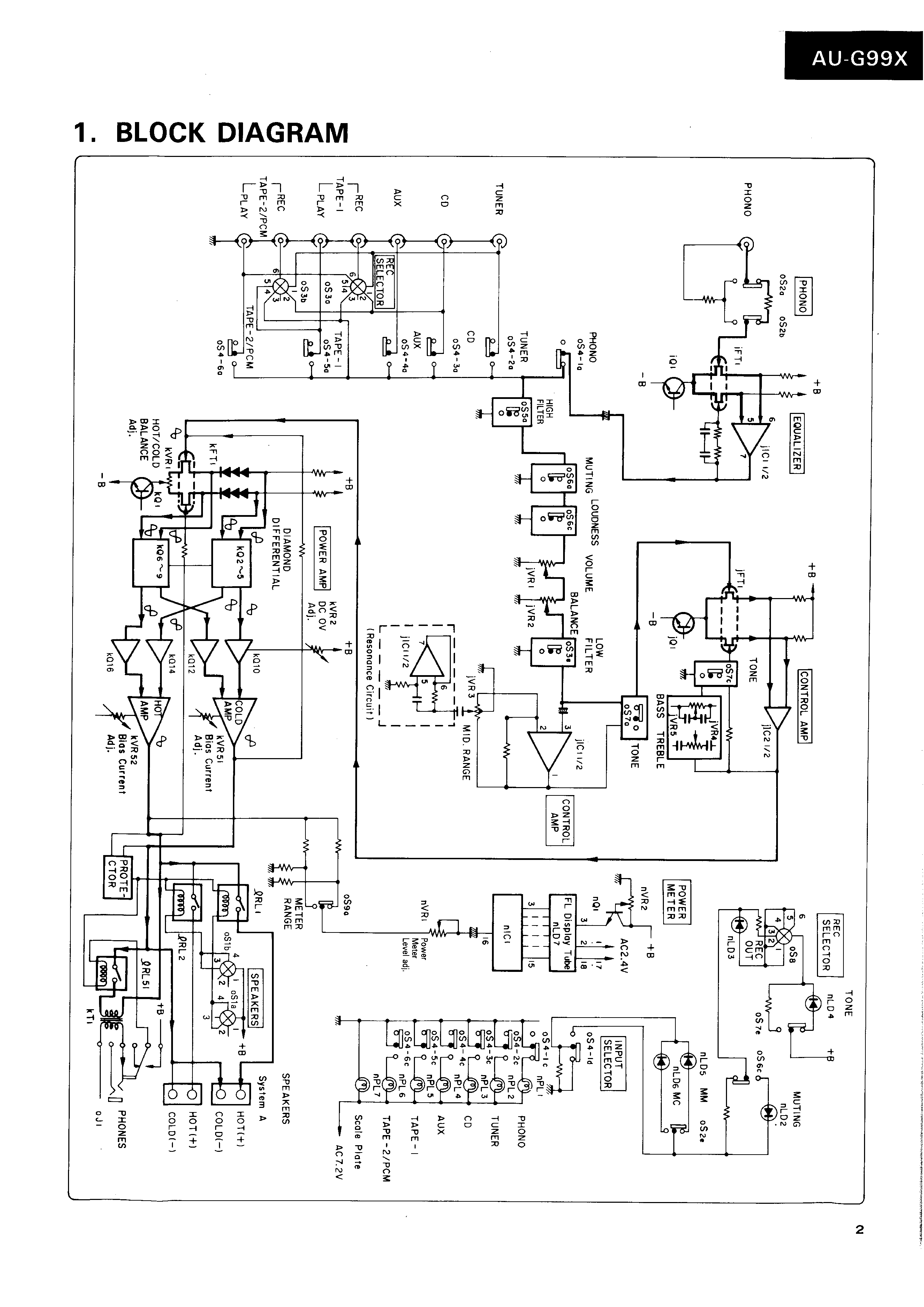 service manual for sansui au-g99x